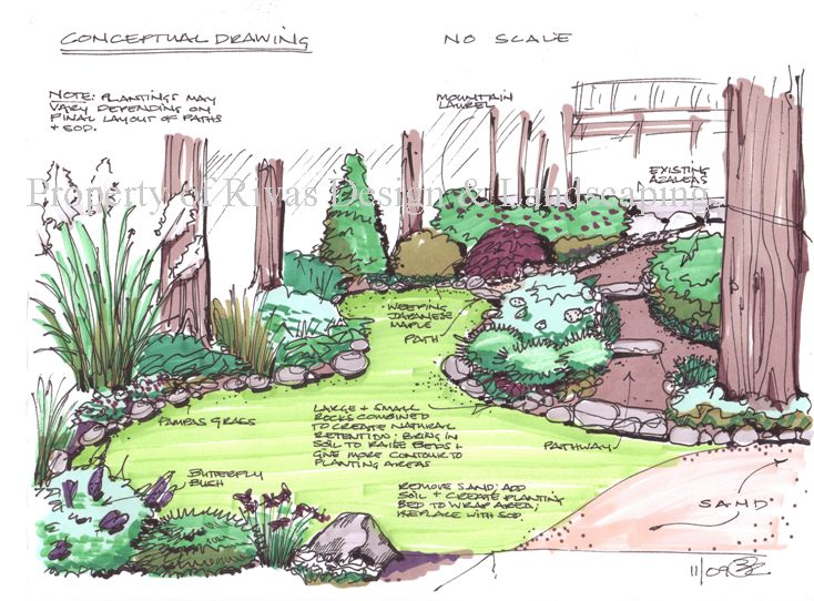 83 best landscape design graphics images on pinterest for Landscape garden design plans