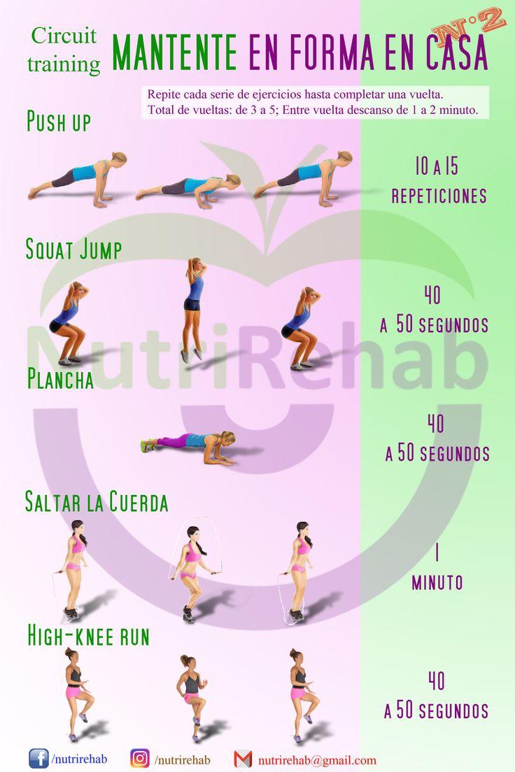 Deporte y actividad física. Entrenamiento de circuito de corta duración (circuit training)