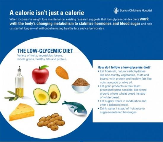 Know this dr stillmans quick weight loss diet menu