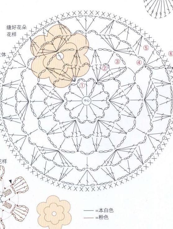 #ClippedOnIssuu from Crochet flower doily #crochetchart