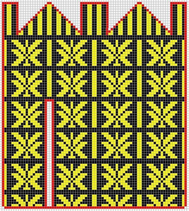 https://flic.kr/p/9cL5Vb | Figure - chart