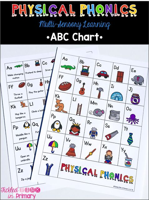 Abc Chart  This Abc Chart Will Help Your Students Learn Their