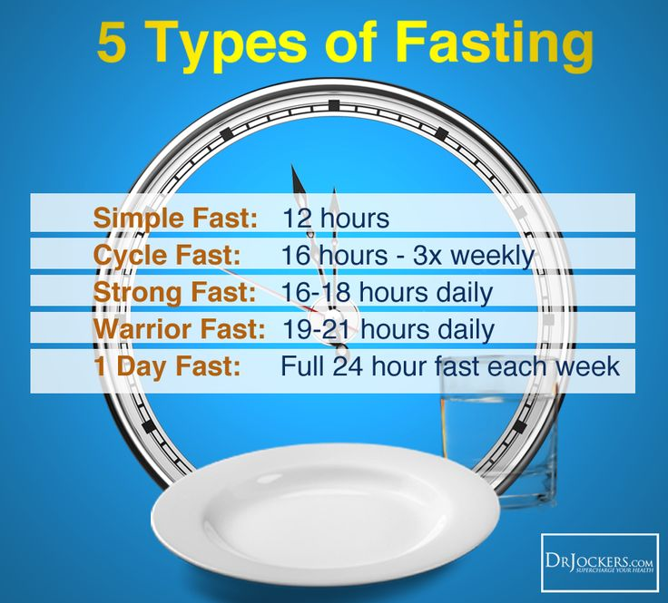 Intermittent Fasting Improves Your Brain - DrJockers.com