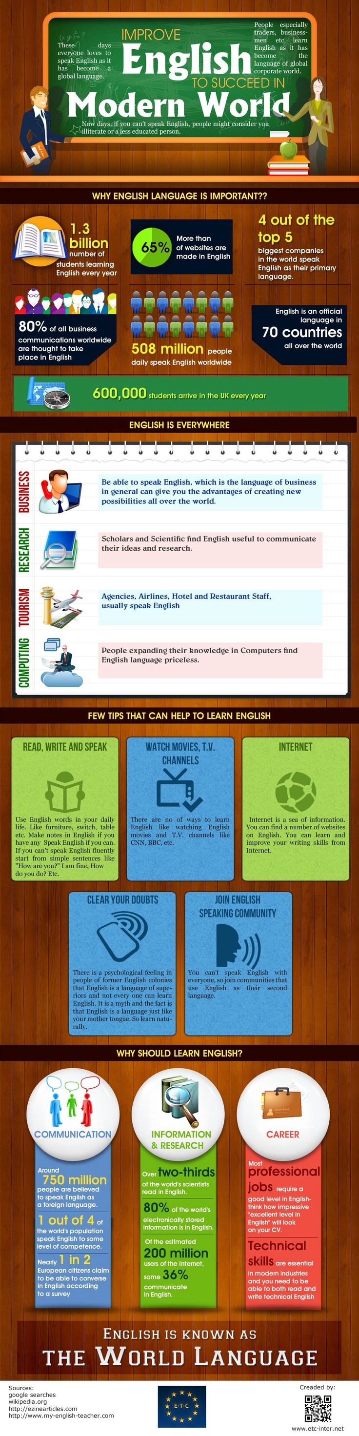 161 best opetusideat englanti images on pinterest english at etc international college we offer a variety of courses to improve your english language business skills and office skills at this english langu fandeluxe Choice Image