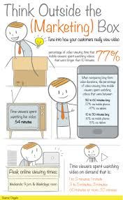 Marketing infographic.