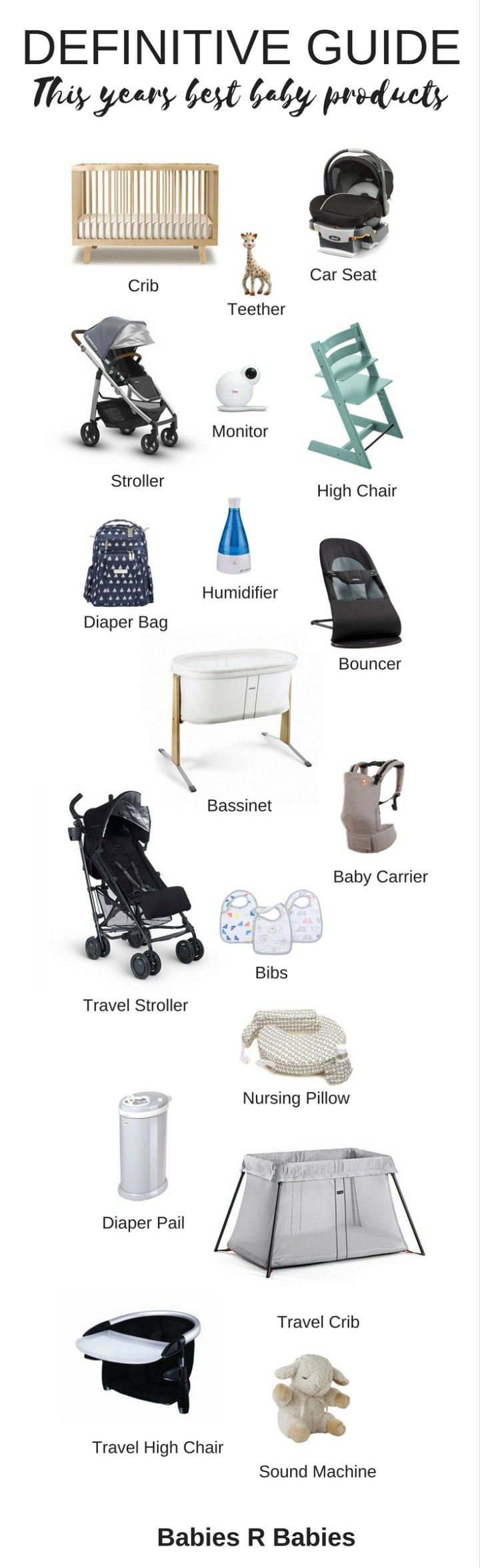 Here's my roundup of this years best baby products.