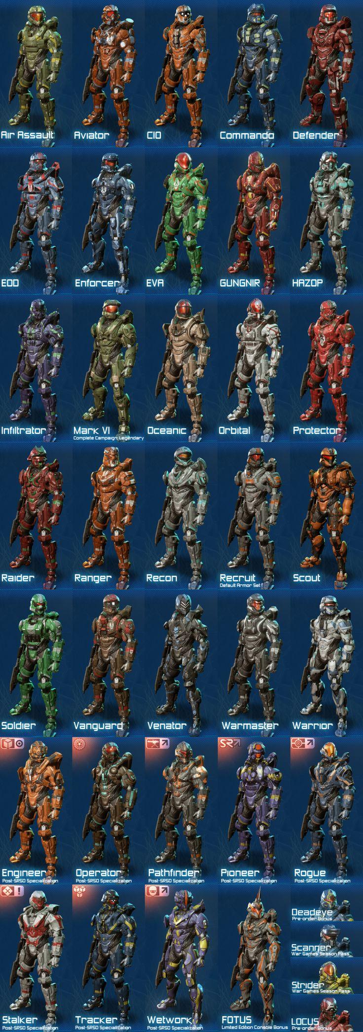 cual de todos los trajes de Halo prefieres yo todos