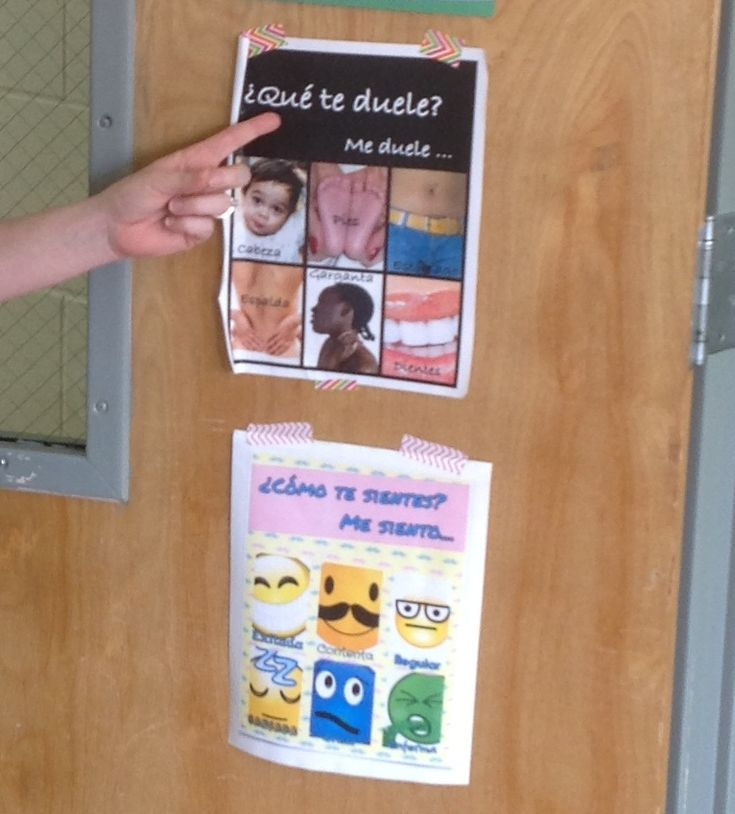 Question/Response posters on the door, to greet students! Como estas? Que te duele?