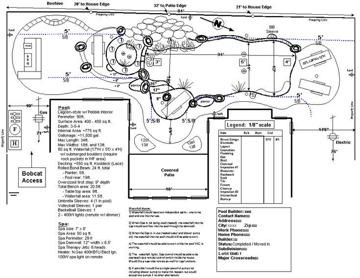 Build My Own Swimming Pool | Back Yard | Pinterest | Pools, Build