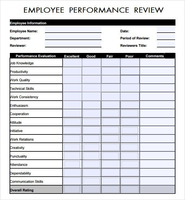 Sample employee review template 7 free documents download in Sample Templates #SampleResume #PerformanceReviewTemplateWord