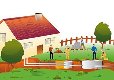 Przydomowa oczyszczalnia ścieków - zobacz na blogu pracowni architektury #MGProjekt : http://goo.gl/zxAYdK