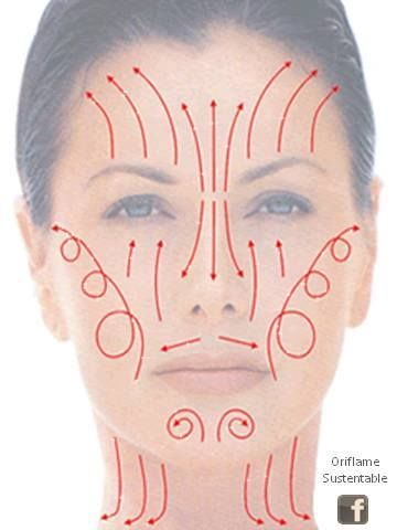 ¿SABES COMO APLICARTE LA CREMA ANTIARRUGAS?   Para aplicar correctamente la crema antiarrugas, hay que tener en cuenta la dirección de la arruga. No es correcto aplicar la crema antiarrugas como si fuese una crema hidratante normal, dando masajes por la cara.