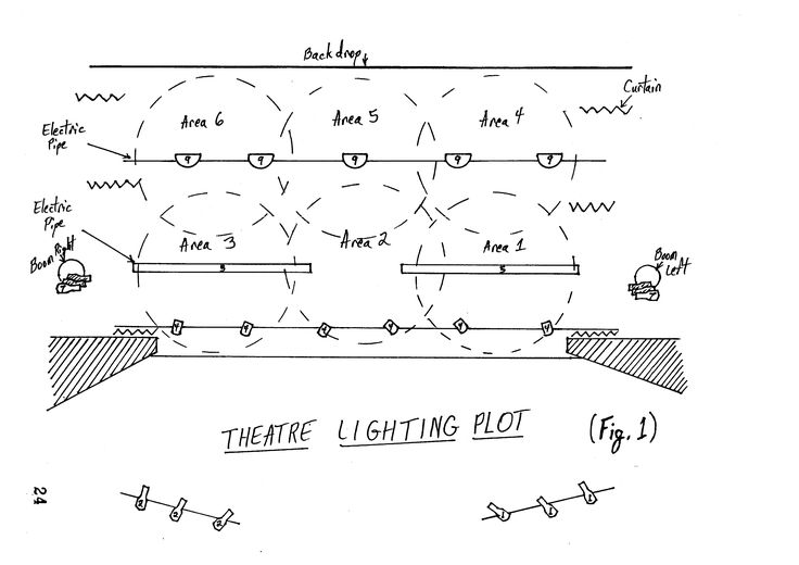 17 best images about broadcast stage design on pinterest for Stage plot template