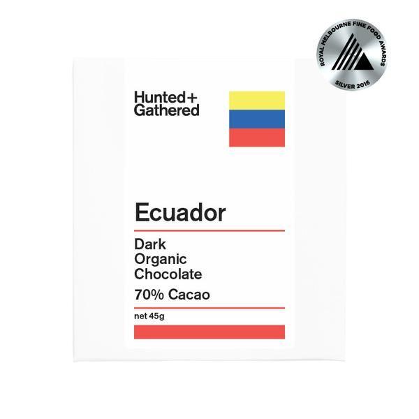 Ecuador 70%