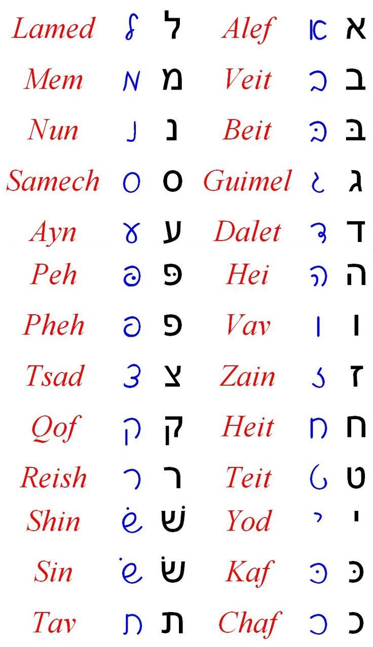 97 Mejores Im Genes De Hebreo En Pinterest Tora Israel Y Arte  # Muebles En Hebreo
