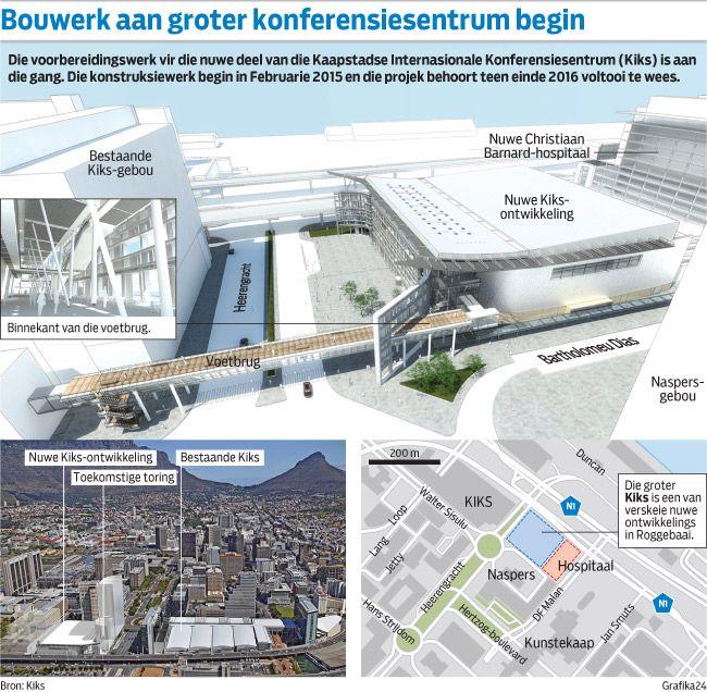 Cape Town Convention Centre