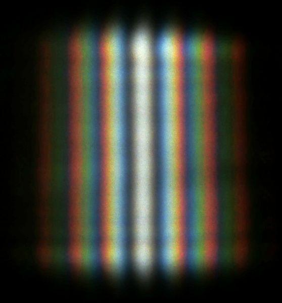 Double-slit Experiment