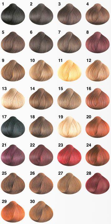 Awesome Kalte Haartöne Haarfarbe Und Farbpalette Haar Modelle In