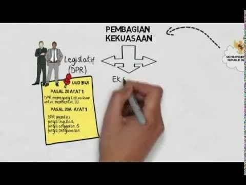 Trias Politika VS Trias KKN Racikan DPR - YouTube