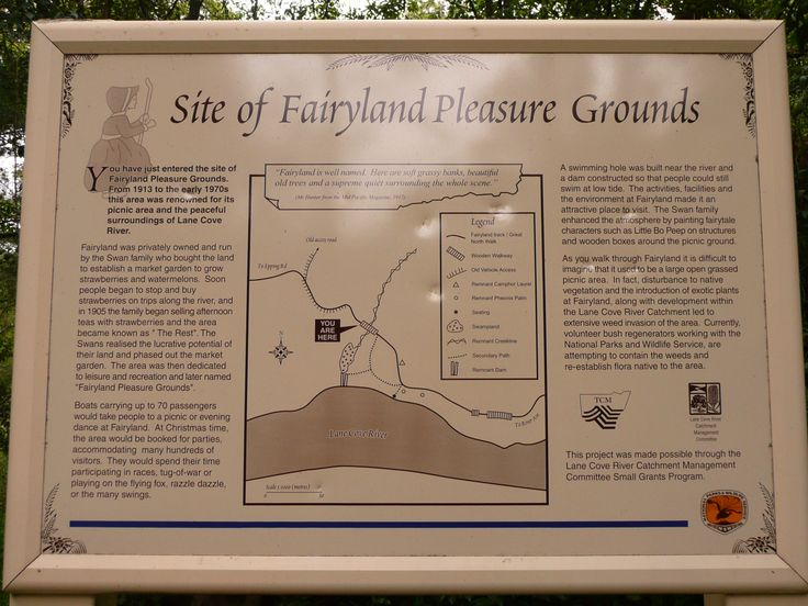 historical board on the site of Fairyland, Lane Cove.