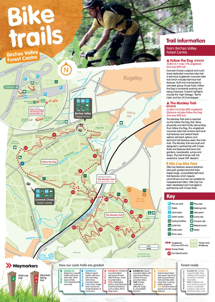 Cross Country MTB Trail Map - Chase Trails