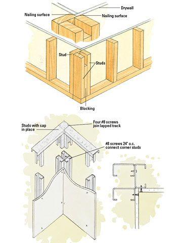 framing a corner diy pinterest corner drywall and carpentry. Black Bedroom Furniture Sets. Home Design Ideas