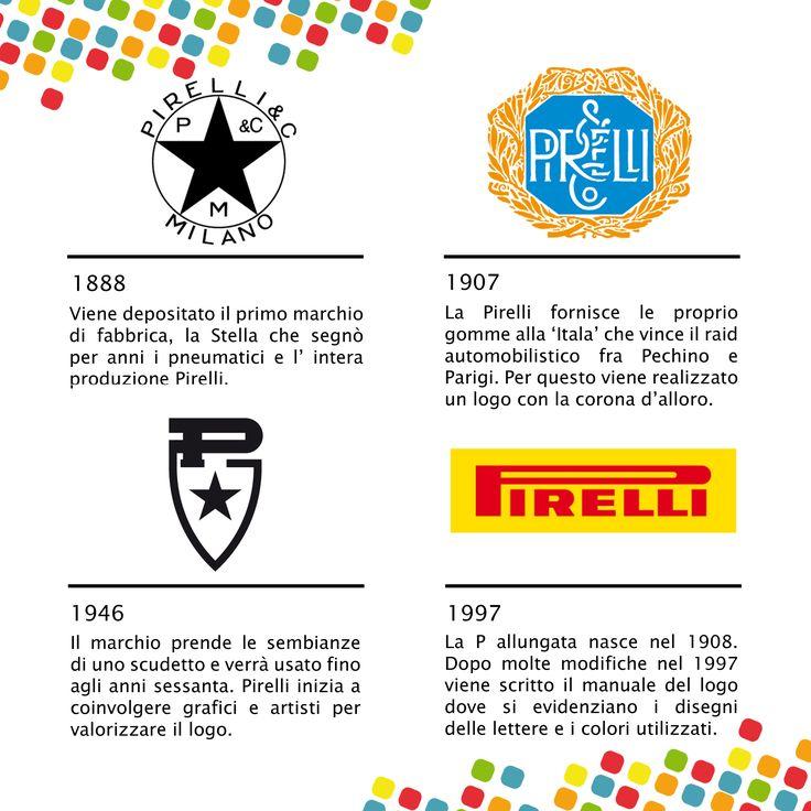 """#STORIEloghiPX: """"Se vi diciamo grande multinazionale cinese, che marchio, vi viene in mente? Protagonista in questi giorni di tutti i media?"""" http://www.pentapx.eu/2015/03/26/storieloghipx-pirelli/ #pirelli #daipneumaticiallafibra"""