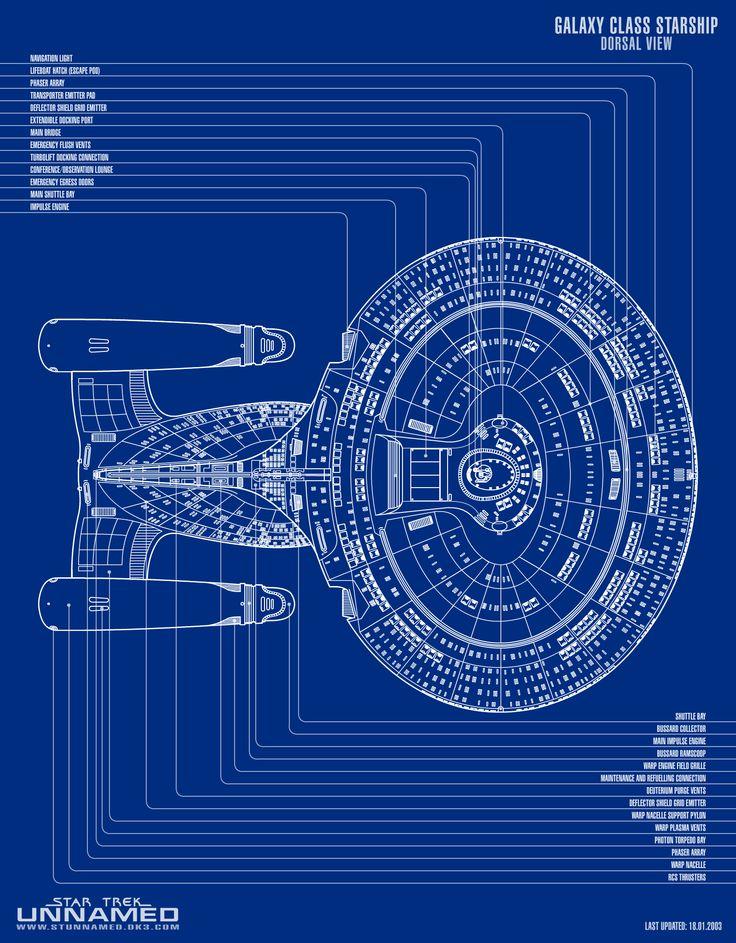 Blueprint schematic of U.S.S. Enterprise NCC-1701 D; Dorsal View
