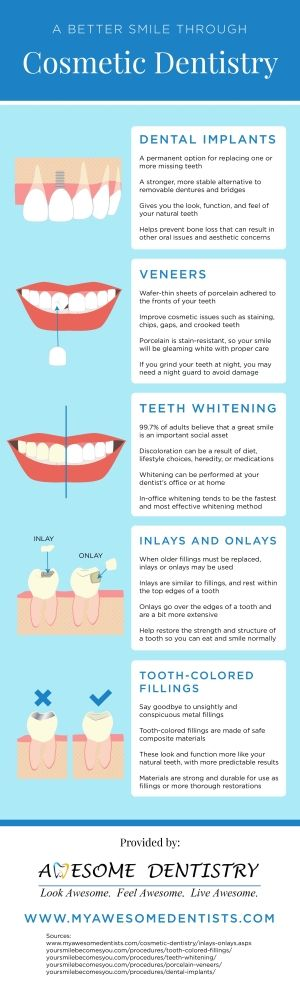 Forget unsightly metal fillings; improve your dental health in style with tooth-colored fillings! Take a look at this cosmetic dentistry infographic to learn more about this option.