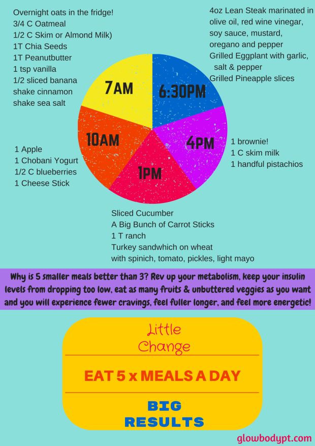 how to eat 5 meals a day