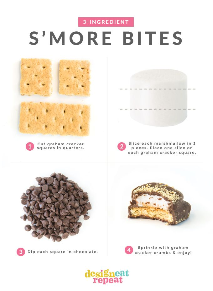 Switch up a summer classic with these easy S'more Bites! With just 3 simple ingredients, these bite-sized treats are the perfect addition to a summer party!