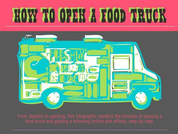 Best Food Truck Ideas Images On   Food Carts Kiosk