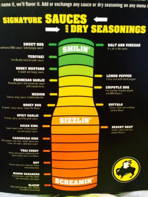 buffalo wild wings menu - Google Search
