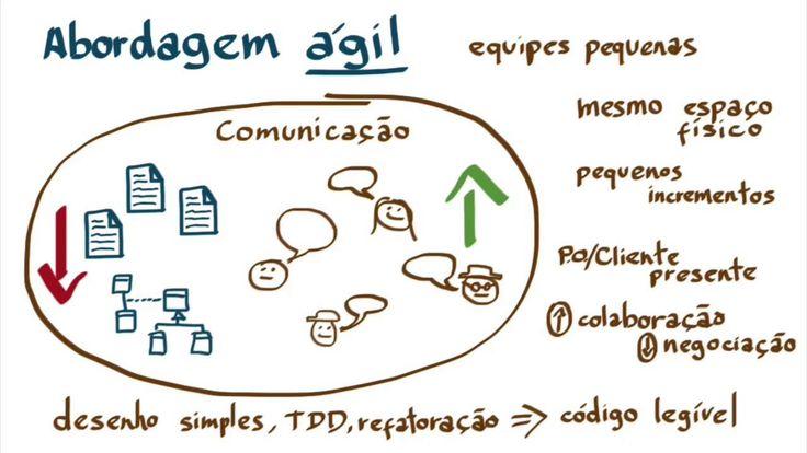 metodos_ageis