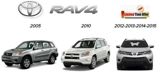 Toyota Rav4 2005 2010 2015 Gsic Workshop Manual Toyota Rav4