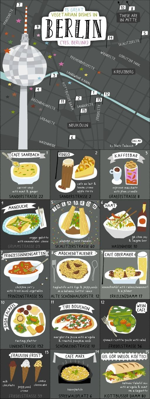 Berlin & vegetarian food