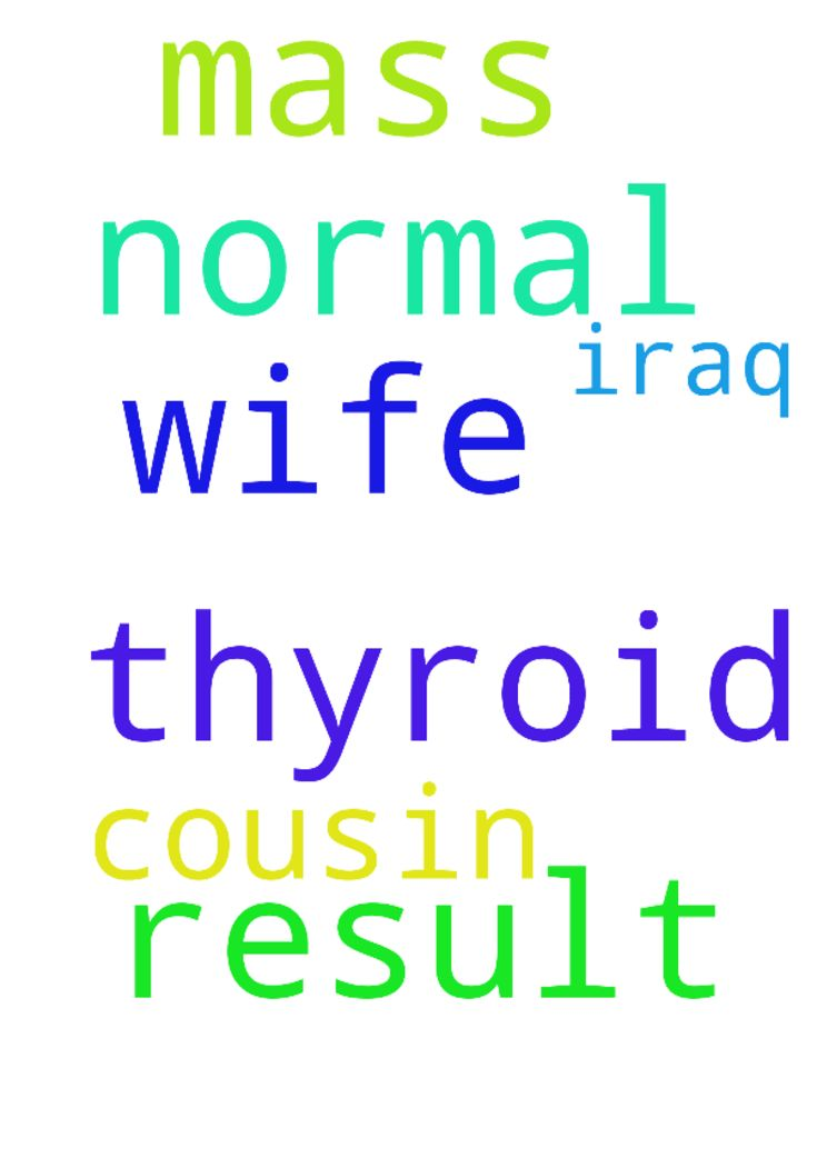 For my cousin, wife for normal result of thyroid mass - For my cousin, wife for normal result of thyroid mass in iraq Posted at: https://prayerrequest.com/t/QAA #pray #prayer #request #prayerrequest