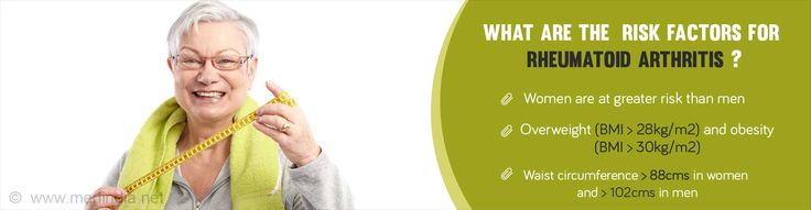 Health Tip on Risk Factors Of Rheumatoid Arthritis