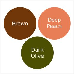 How To Wear Dark Olive For A Toned Autumn (Soft Autumn)
