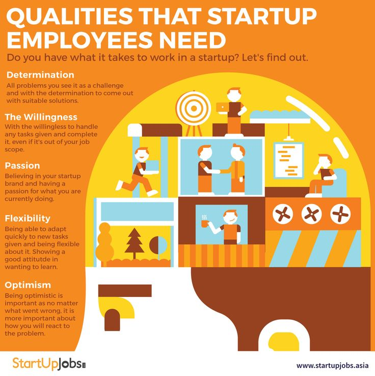 Qualities that Startup Employees Need Visit http://www.startupjobs ...