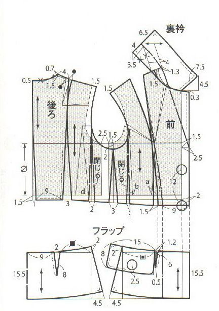 Apparel plate technology structure of the Japanese women's fashion/ Body Structure apparel #sewing #patternmaking #dressmaking