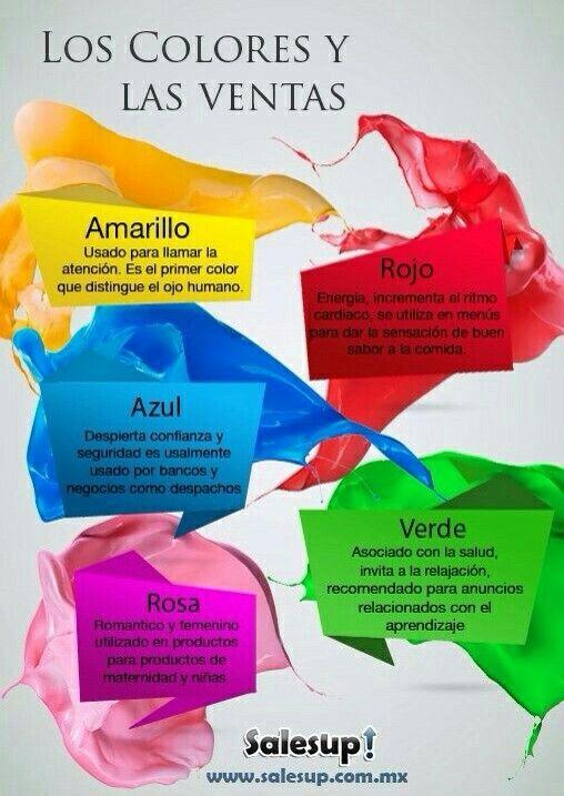 La importancia de los colores..en el campo de mercadotecnia..