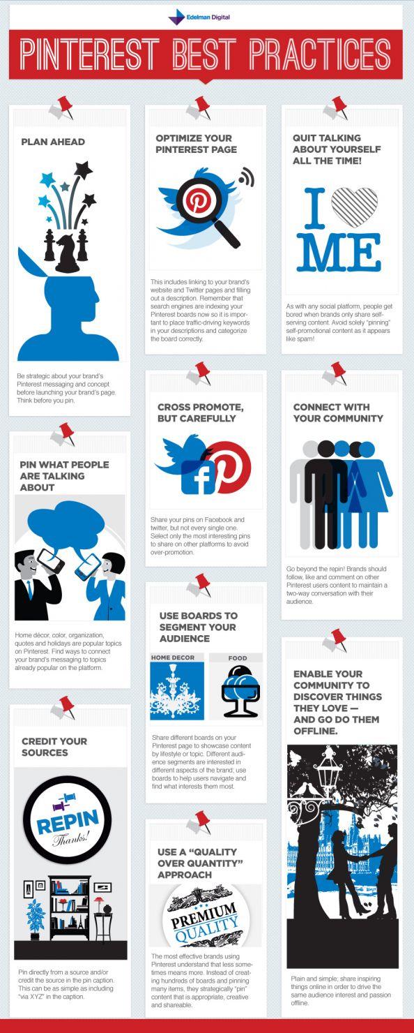 Infographie sur les bonnes pratiques sur Pinterest