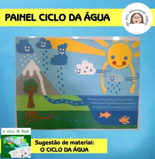 CICLO DA ÁGUA.fw