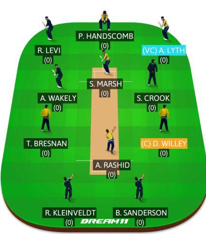 NOR vs YOR expert Dream11 Fantasy Cricket Team Predicti- 11 Jul