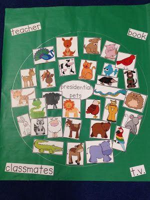 Chalk Talk: A Kindergarten Blog: Presidents and Their Pet Friends