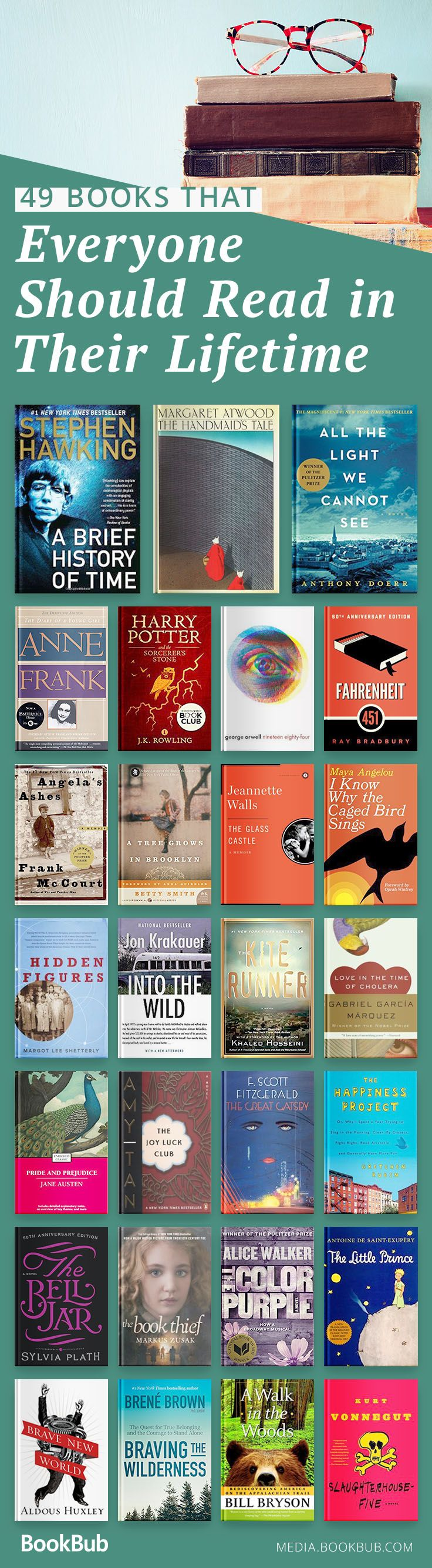 Reading list of books everyone should read in their lifetime, including some of the bestselling fiction as well as inspiring nonfiction.