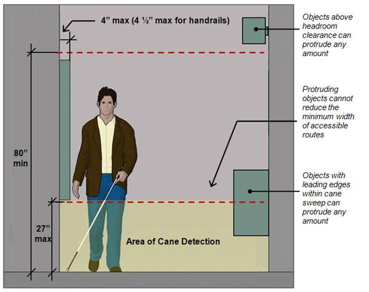 88 best building code regulations images on pinterest for Ada compliant hallway