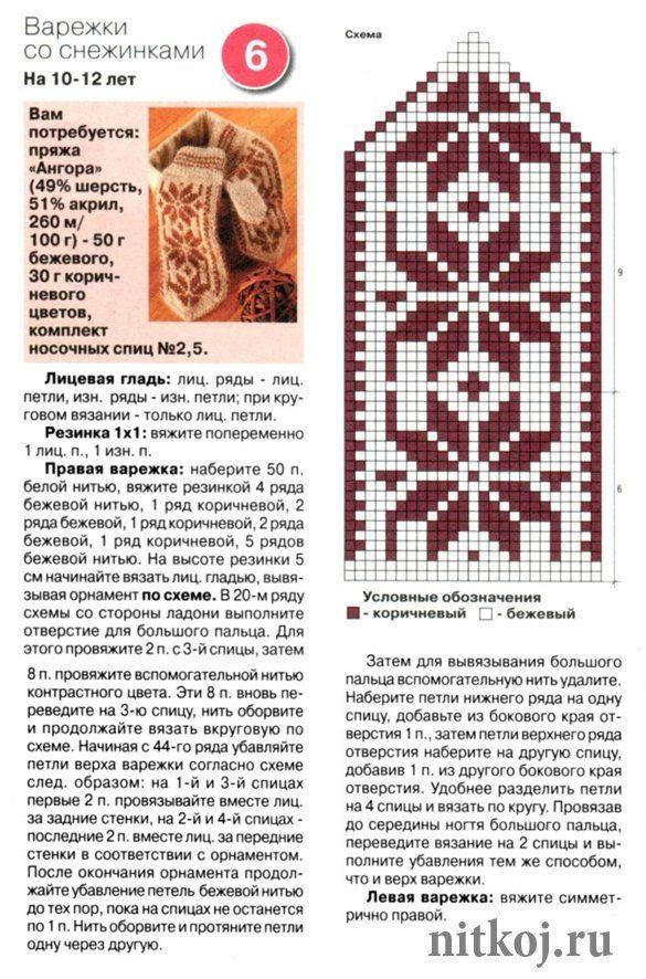 интересная резинка спицами схема вязания: 21 тыс изображений найдено в Яндекс.Картинках