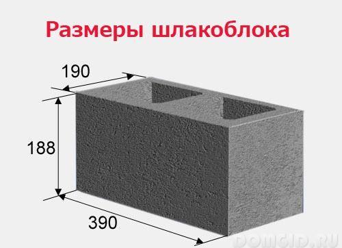 Бетонные блоки цена | Сколько стоят блоки